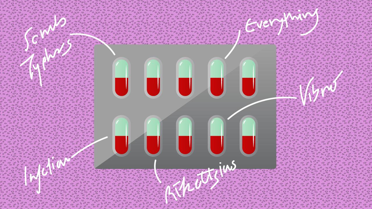 ศึกษาก่อนซื้อ ยาที่เคยใช้ได้ผลสมัยก่อน อาจล้าสมัย (สำหรับเชื้อโรค) ไปแล้ว